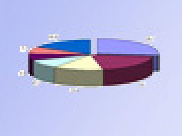 Предприятия сферы услуг за полгода нарастили 23,2%