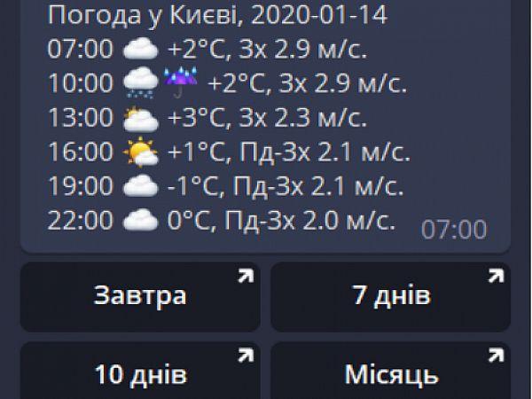 Уведомления о погоде от Погодник Бот в Телеграм.